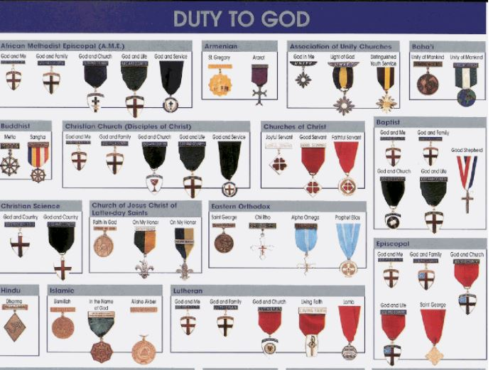 Scouting Religious Emblems